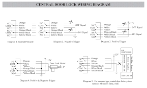 ellis wiring diagram eldebo wiring diagram eldebo wiring diagrams wiring diagram olds alero car wiring auto wiring diagram 2000 olds alero radio wiring diagram jodebal