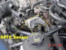 egr, evap, pcv, ect, 02's, tps, iat ford f150 forum community 2003 Ford F 150 Maf Iat Sensor Wiring Diagram name sensordpfe jpg views 2113 size 54 9 kb Ford Focus MAF Sensor Wiring Diagram