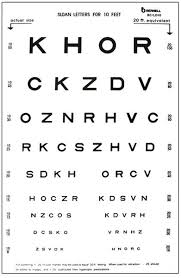 How To Use Sloan Eye Chart Sloan Letter Charts