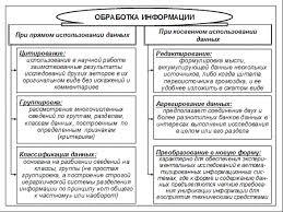 Основные методы поиска обработки и хранения информации ее  Методы обработки информации