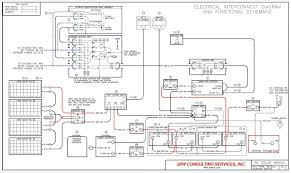 wiring schematic for solar panels to a home wiring diagram library home solar panel wiring diagram simple wiring postwiring diagram home solar system sample pdf rv solar