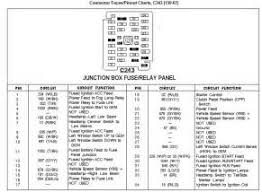 f fuse diagram 1998 ford f150 fuse box diagram 1998 image wiring similiar 1998 ford 150 fuse box keywords