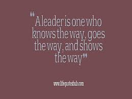 Quotes About Leadership And Teamwork Cool QUOTATIONS Prasannakumar48 On Pinterest
