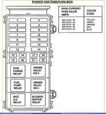 is in this one but the power point may be in a different fuse box 1994 Ford Explorer Fuse Box Diagram 1994 ford explorer relay box diagram 94 ford explorer all the the seems it 1994 ford ranger fuse box diagram