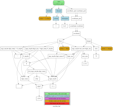 Index Of Sample Files Created By Marpax Demo Stringparser