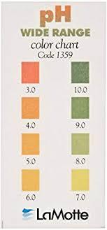 Lamotte 1359 Soil Ph Test Kit Color Chart Ph Range Finding