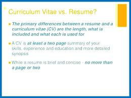 Resume Vs Difference How To Create A Photography Artist Statement
