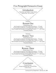 exemplification essay thesis critique essays a good conclusion new  essay intros toreto co 197 how to write a good conclusion for a essay essay medium