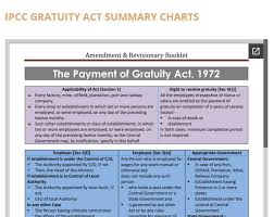 Ipcc Audit Charts Ipcc Gratuity Act Summary Charts Ca Blog India