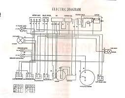 taotao engine diagram electrical drawing wiring diagram \u2022 wiring Tao Tao 50 Ignition Wiring diagram tao tao 110 atv carb adjustment 50 cc scooter wiring diagram of taotao engine diagram