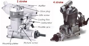 Nitro Engine Size Chart Rc Model Airplane Engines