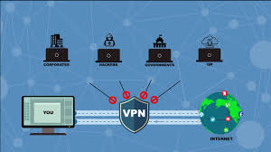 A virtual private network (vpn) provides privacy, anonymity and security to users by creating a private network connection across a public network connection. What Is A Vpn Beginner S Guide Explained By Experts 2021