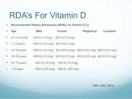 Hw 499 Assignment 4 Jeff Clark Vitamin D