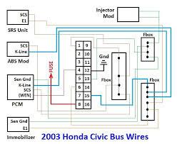 honda civic wiring diagrams honda civic abs wiring diagram honda image wiring 2003 honda wiring diagram 2003 wiring diagrams on