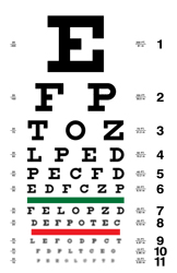 Blurry Eye Test Chart Eye Chart With Blurring Letters