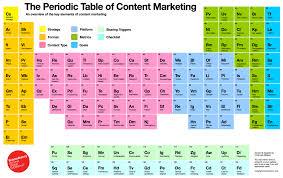 galimage_content-marketing-image-1.png
