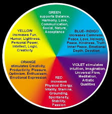 Paint Color Moods Chart Mood Paint Colors What Color Mood Are You In This Morning