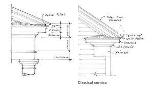 diagram of cornice wiring diagram list diagram of cornice wiring diagram load diagram of cornice