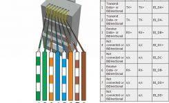 1989 ford probe wiring diagrams hipertemizlik com description for cat5 wire diagram