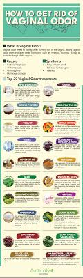 how to get rid of al odor infographic