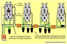 outlet wiring diagram (i'm pinning a few of these here nice to keep electrical outlet wiring diagram video wiring diagram of a gfci to protect multiple duplex receptacles electrical outletselectrical