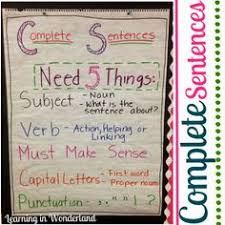 Complete Sentence Anchor Chart Writing A Complete Sentence Lessons Tes Teach