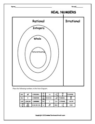 Real Numbers Venn Diagram Worksheet Classifying Real Numbers Venn Diagram Cut And Paste