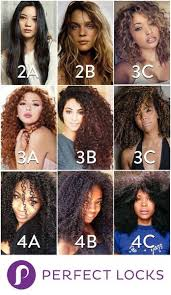 Curl Texture Chart Hair Types Finding Your Texture