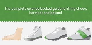 The Complete Science Backed Guide To Lifting Shoes Barefoot