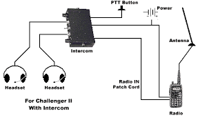 wiring an intercom system wiring image wiring diagram radio and intercom system install on wiring an intercom system