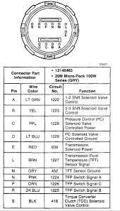 wiring on jakes trans brakes ls1tech wiring on jakes trans brakes image 3970161294 jpg