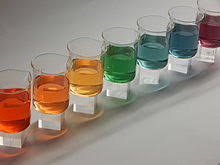 Bicarbonate Indicator Colour Chart Universal Indicator Wikipedia