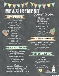 American Cooking Measures Conversion Chart Kitchen Conversion Chart Talkitout Club