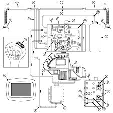 Foam generator schematic tools