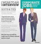 What to wear to an interview for an internship