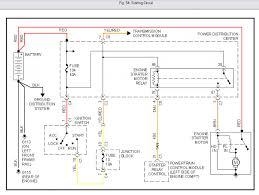 ignition wiring diagram for 2000 dodge caravan wiring diagram wiring diagram for 2000 dodge