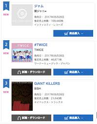 Twice Places Number 2 On Japans Oricon Daily Album Chart
