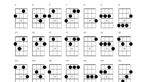 Baritone Uke Chord Chart