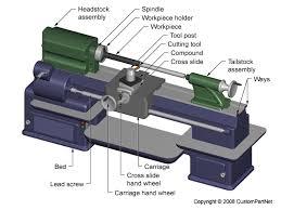 lathe machine tools. manual lathe machine tools