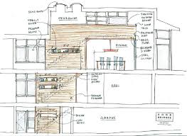 Modren Architecture Design Sketches Sketch Sectiondetails Sketchesarchitecture Designproject For Decorating