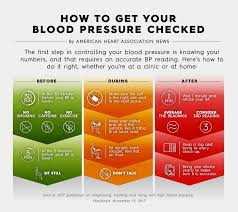 Dont Just Get Your Bp Taken Make Sure Its Taken The Right