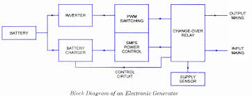 ups uninterruptable power supplies electronic circuits and electronic generator