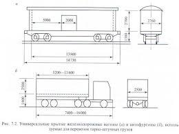 Способы транспортирования и хранения тарноштучных грузов Реферат 4 5 из участков разгрузки погрузки временного хранения основной зоны хранения и других в зависимости от типа и назначения склада