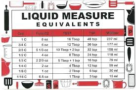 Conversion Chart For Liquids In Ml Table Spoon To Oz 05 Us Fluid Ounces Tablespoon Conversion