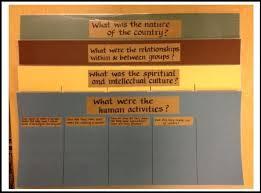 Montessori Elementary Charts History Question Charts Helena Montessori Education