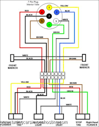 7 pin dodge trailer wiring diagram search for wiring diagrams \u2022 1999 dodge ram trailer wiring diagram dodge trailer wiring diagram 7 pin deconstruct rh deconstructmyhouse org 2007 dodge ram 7 pin trailer wiring diagram 99 dodge ram 7 pin trailer wiring