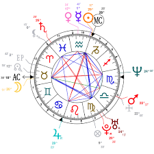 Astrology And Natal Chart Of Stacey Dash Born On 1967 01 20