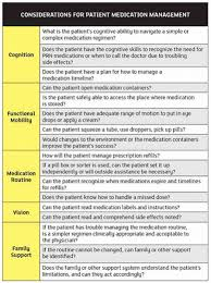 Components Of Patient Medication Chart Can Your Patient Handle Their Medication Regimen