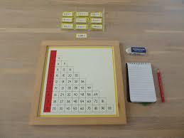 Montessori Chart Box Family Fecs Montessori Activity Multiplication Finger