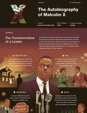 critique summary essay learning to malcolm x english  the autobiography of malcolm x thumbnail